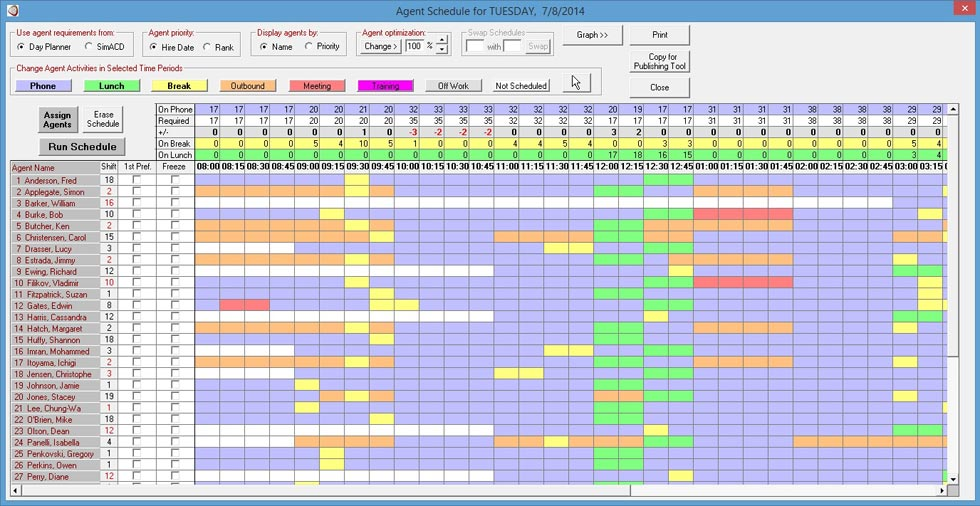 free employee scheduling template